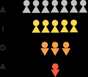 Digital-стратегия